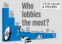 ttip-eu-komission-infografiken_englisch_722px_5_0